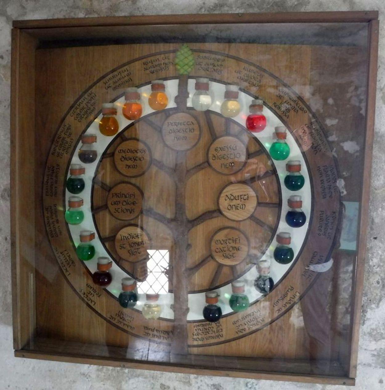 Wheel of Urine!